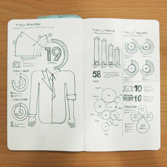 آموزش اصول طراحی اینفوگرافیک