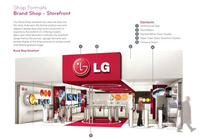 نقش طراحی هویت بصری در برند سازی چیست؟ LG corporate identity design guideline قواعد طراحی دکوراسیون طراحی لباس