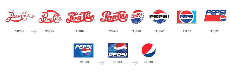 ریدیزاین چیست و کاربرد آن کجاست؟ و اینکه چه زمانی نیاز به ریدیزاین طراحی لوگو است؟ بازطراحی چیست؟