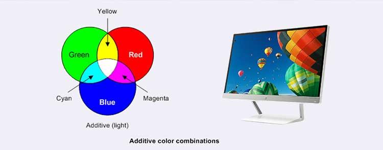 RGB color mode مدل رنگی RGB تفاوت RGB و CMYK در فتوشاپ variety of color modes in Photoshop
