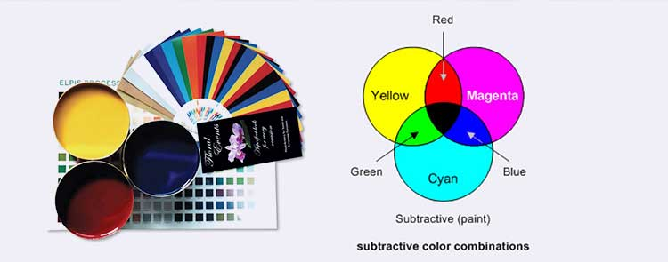 CMYK color mode مدل رنگی CMYK تفاوت RGB و CMYK در فتوشاپ variety of color modes in Photoshop