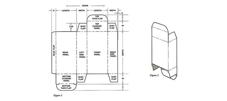 طراحی قالب بسته بندی با ایلوستریتور